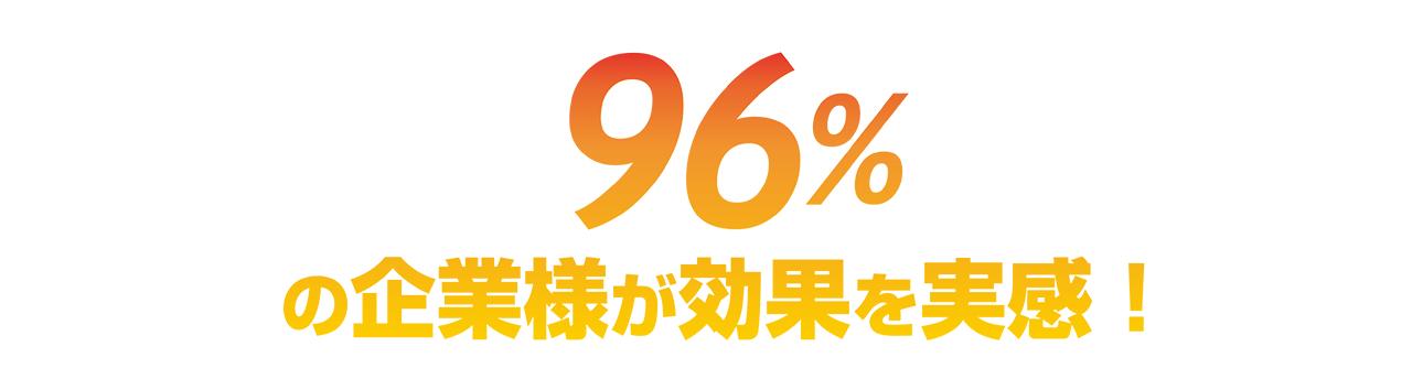 96%の企業様が効果を実感