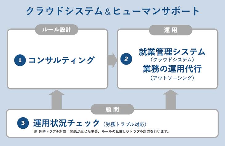 item-system-about.jpg