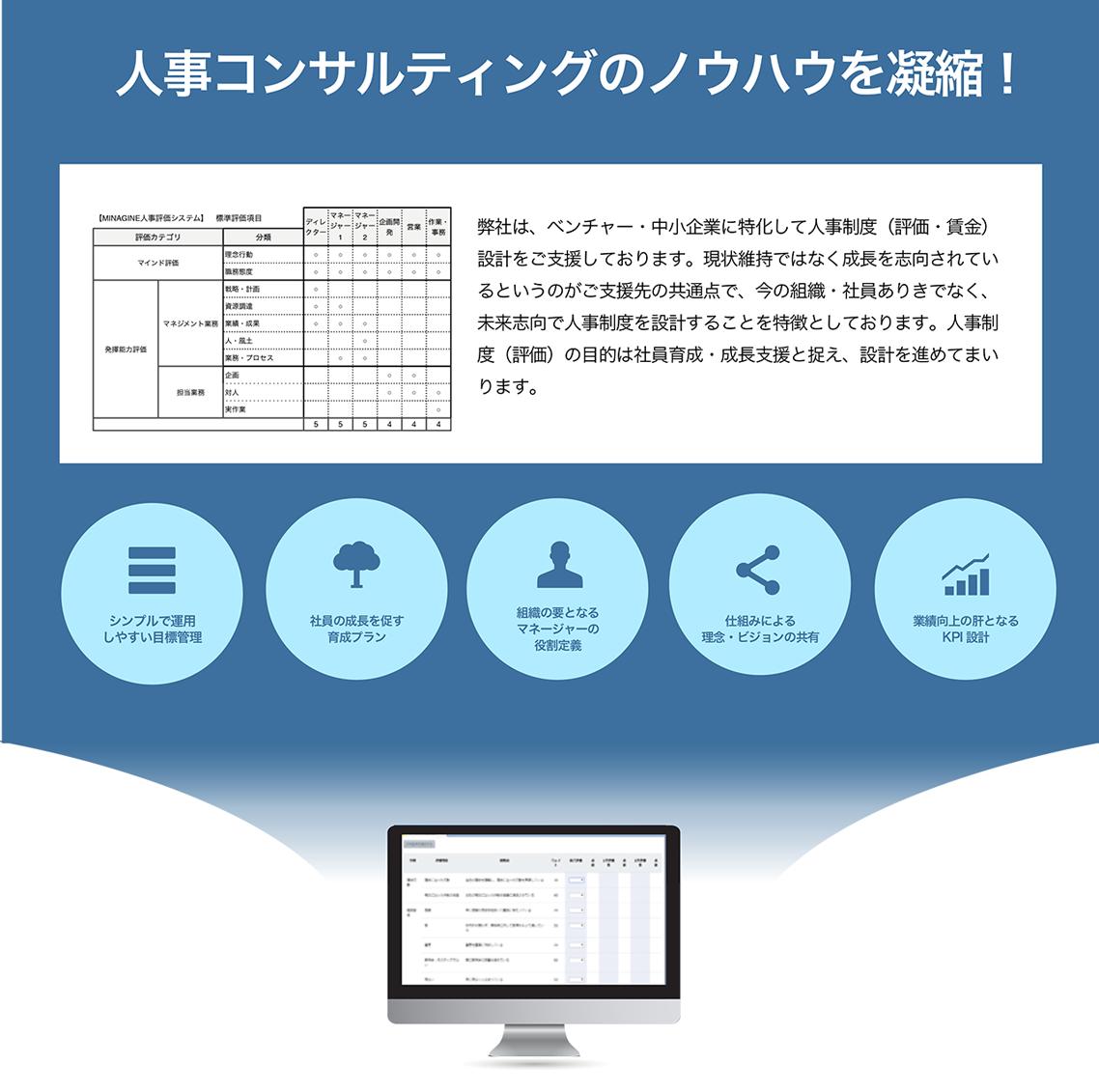 人事評価システム