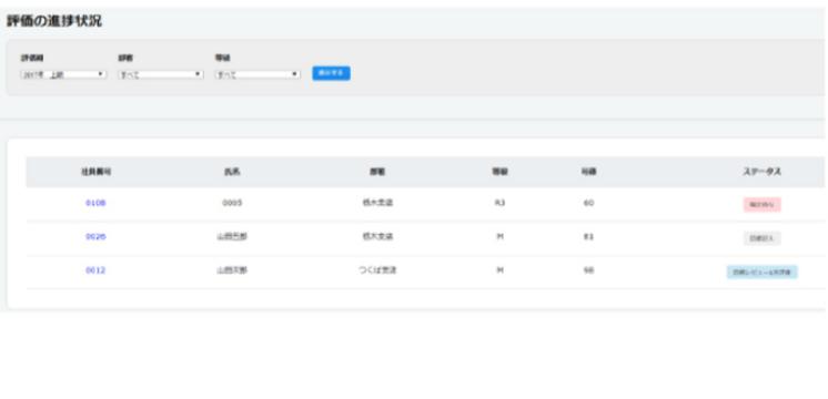 「進捗管理の可視化」のイメージ画像